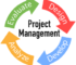 project-management-best-practices